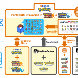 pokebank_it_770x562